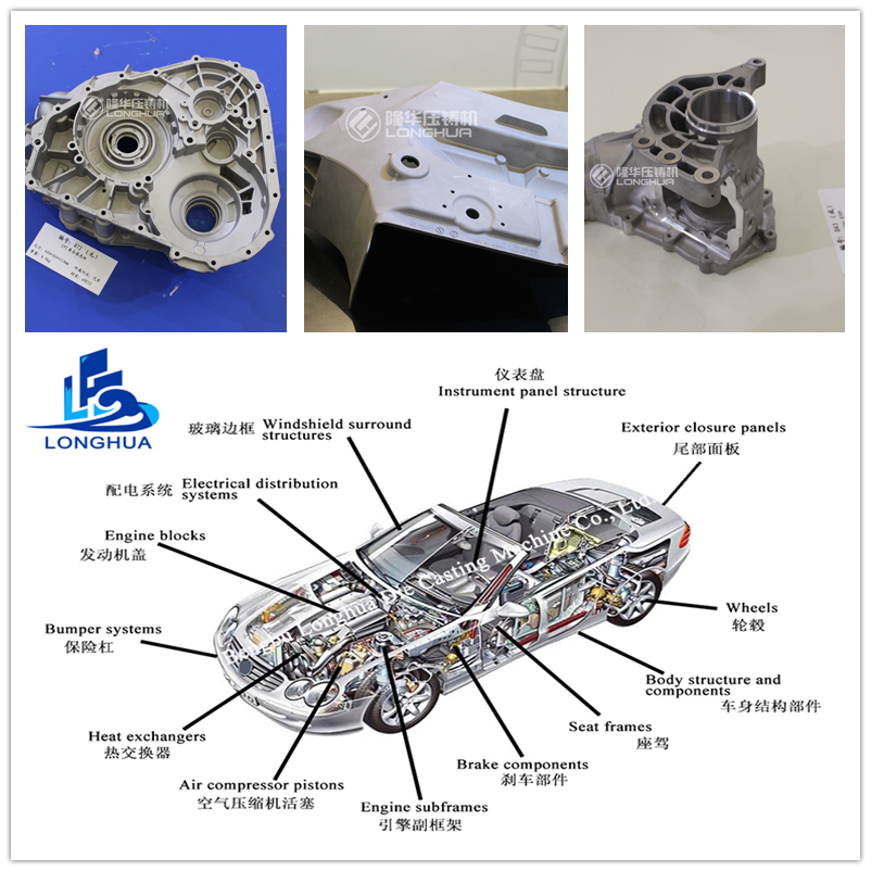 Do you know what are the die casting materials?